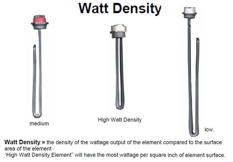watt density