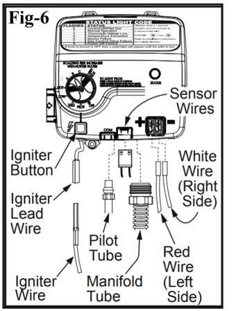 Honeywell Thermostat Wiring Diagram 5 Wires