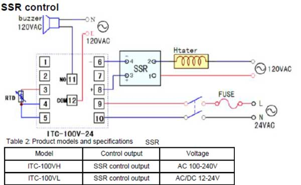 Pid Temperature Controller Wiring Diagram from waterheatertimer.org
