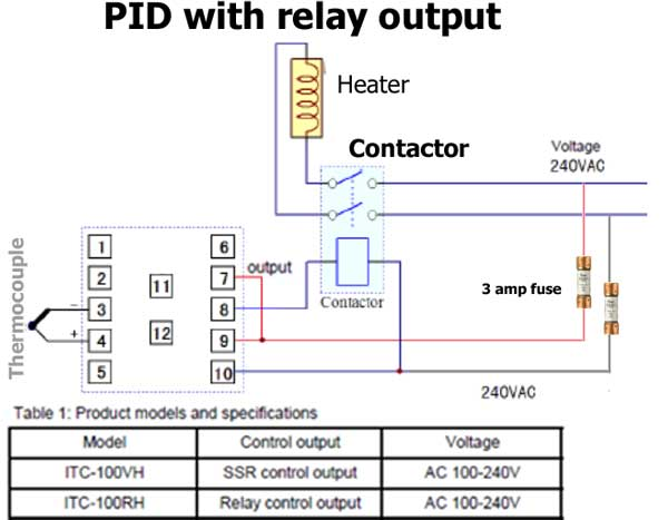 pid wiring heating element wiring diagram Mini Heating Element with PID Controller