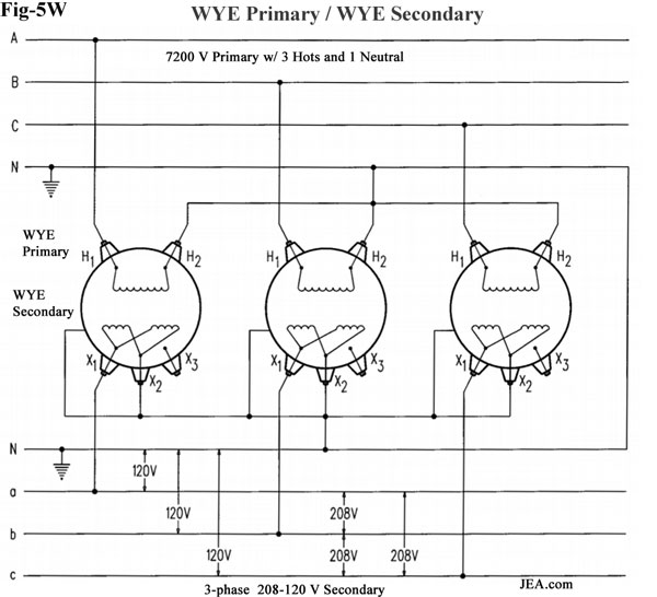 [DIAGRAM_3US]  What is 208 volts | 208 Volt Lighting Wiring Diagram |  | Waterheatertimer.org