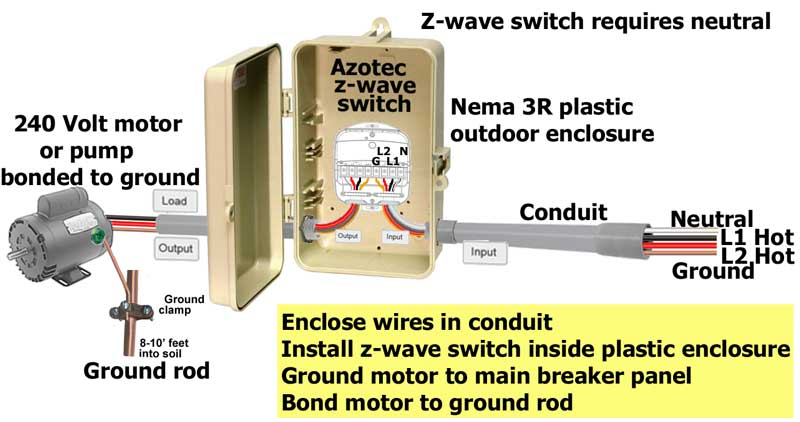 How to wire aeon labs aeotec z wave energy smart switch aeon labs aeotec z wave energy smart switch keyboard keysfo Image collections