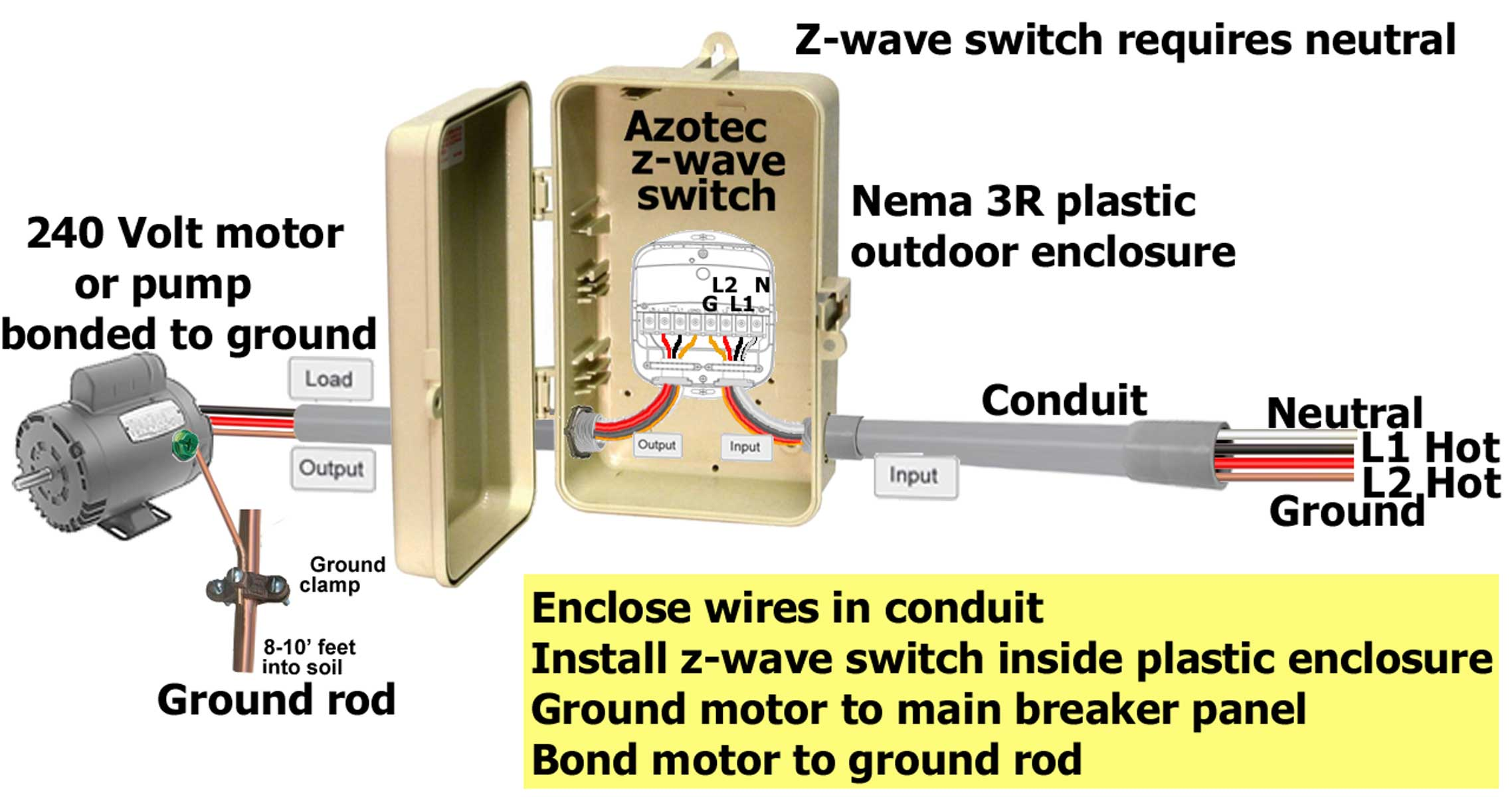 How to wire Aeon Labs Aeotec z-wave energy smart switch